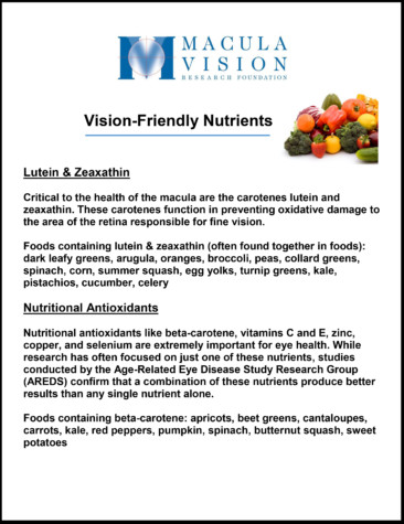 Some Foods Rich in the Nutrients Used
